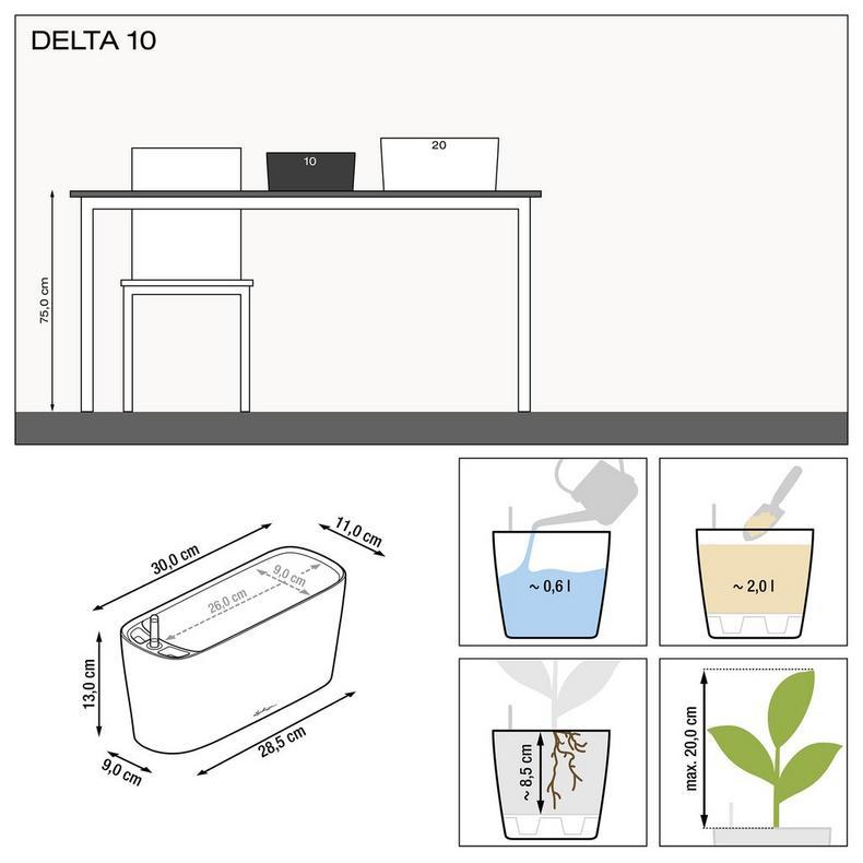 le_delta10_product_addi_nz