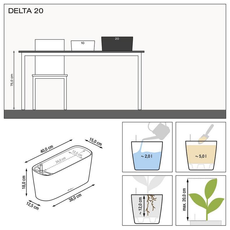le_delta20_product_addi_nz