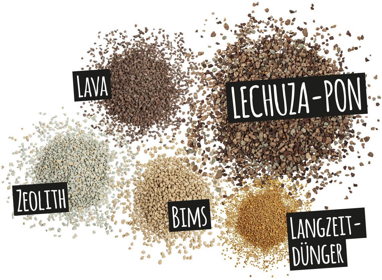 'Bestandteile des LECHUZA-PON: Lava
