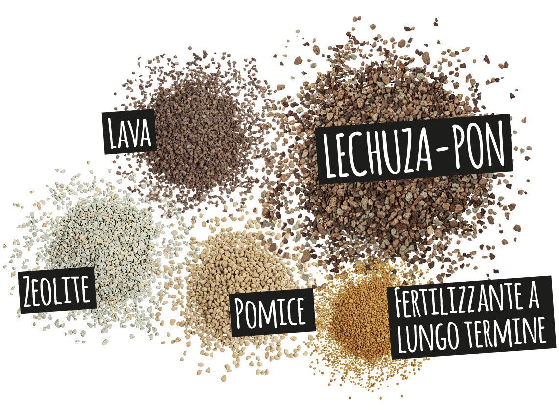 'Componenti della LECHUZA-PON: Lava