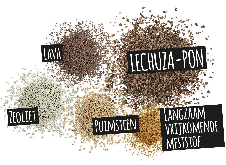 'Onderdelen van de LECHUZA-PON: Lava