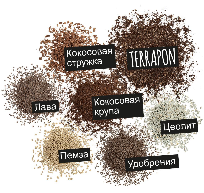 'Компоненты TERRAPON: Кокосовая стружка