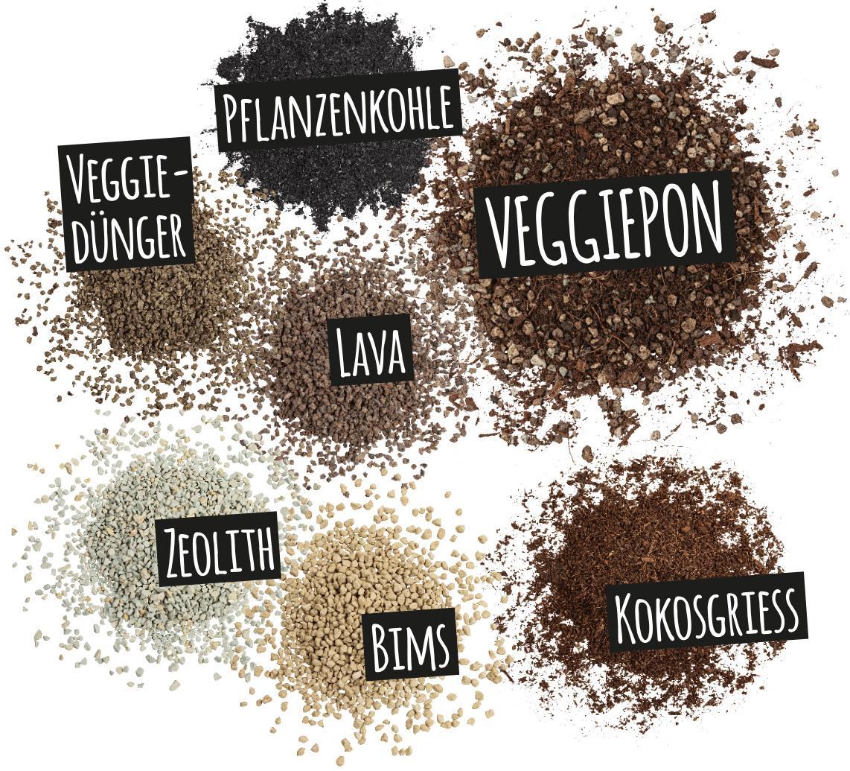 'Bestandteile des VEGGIEPON: Lava