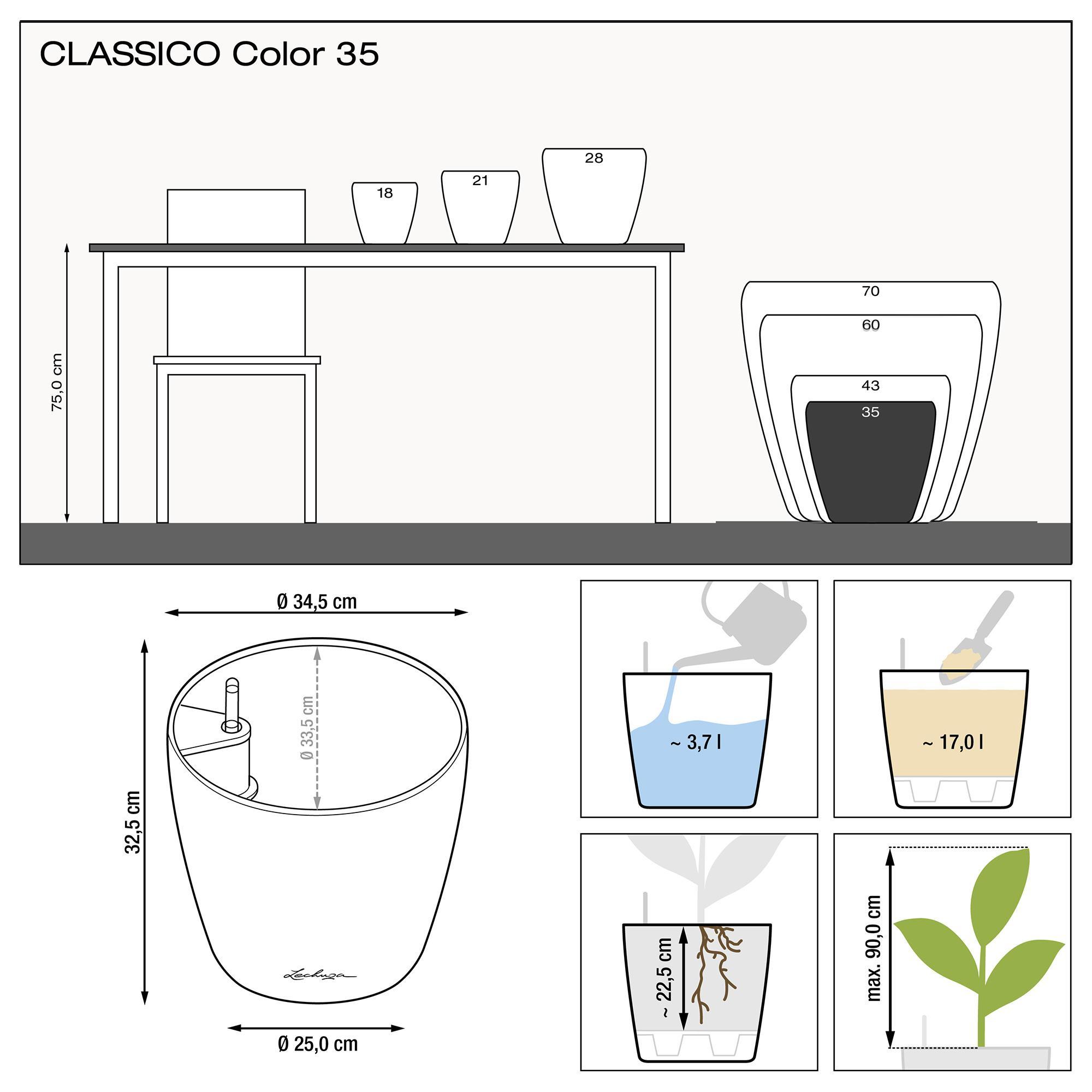 CLASSICO Color 35 Белый - изображение 2