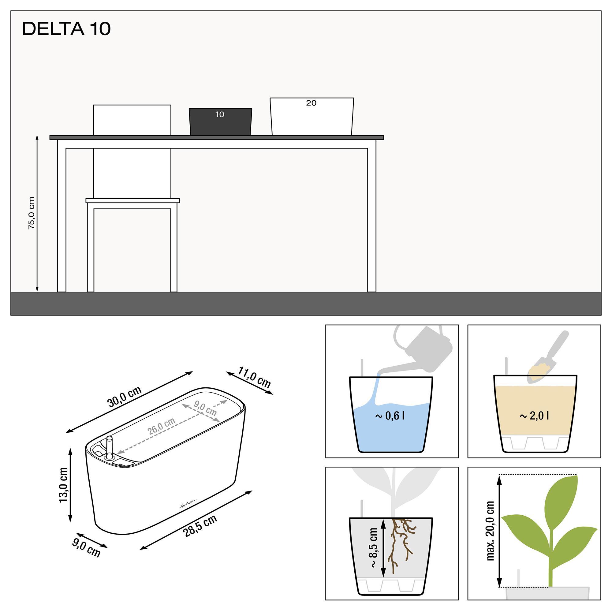 DELTA 10 weiß hochglanz - Bild 3