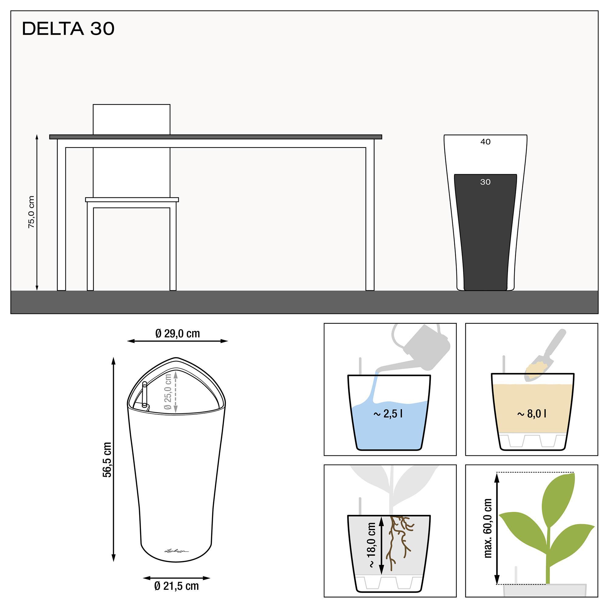 DELTA 30 white high-gloss - Image 3