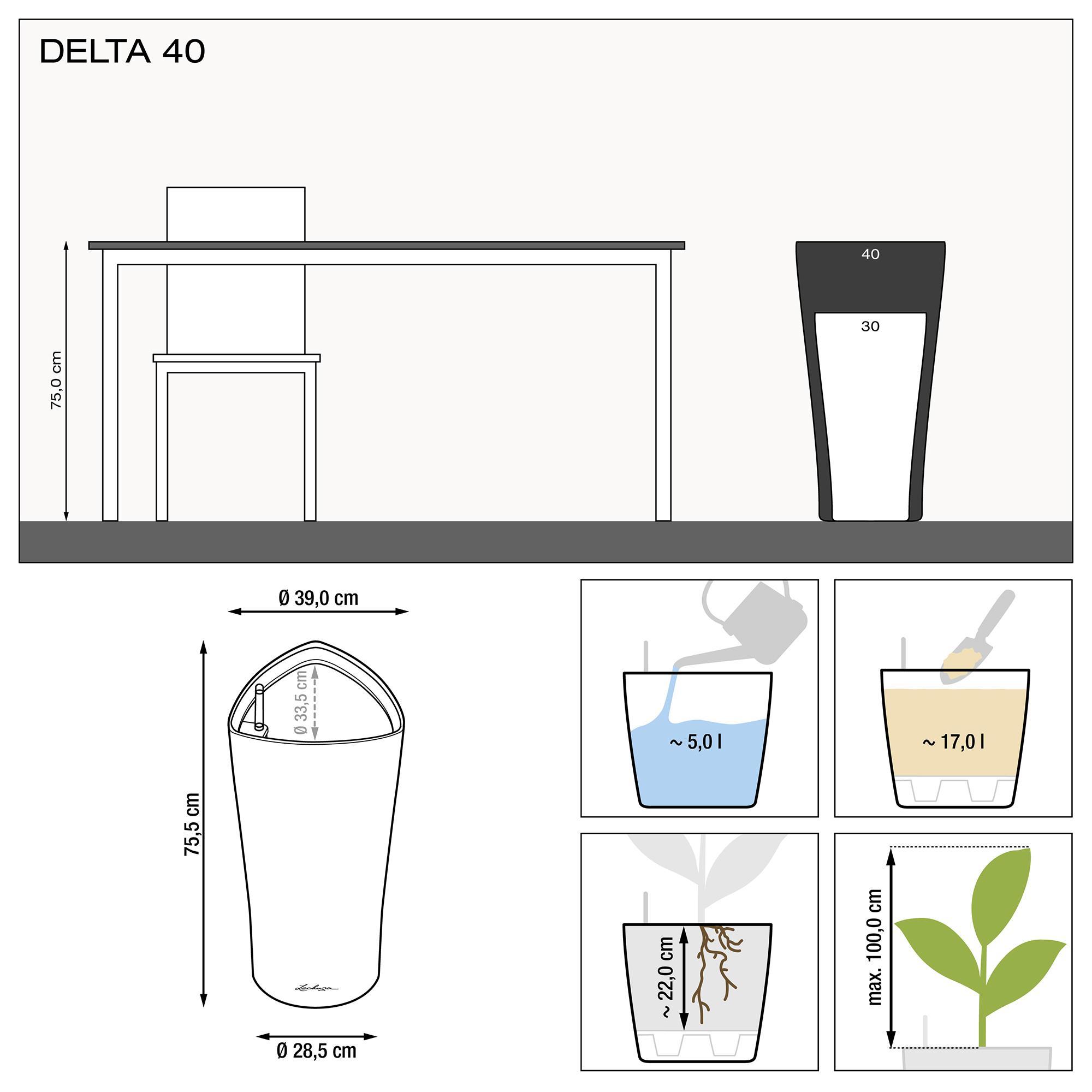 le_delta40_product_addi_nz
