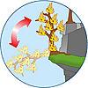 5100-A featureimage klappbarer Feuerbaum