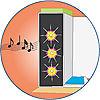5266-A featureimage Sound und...
