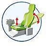 6662 featureimage dentist's chair adjustable