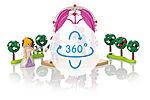9229 360degree thumbnail